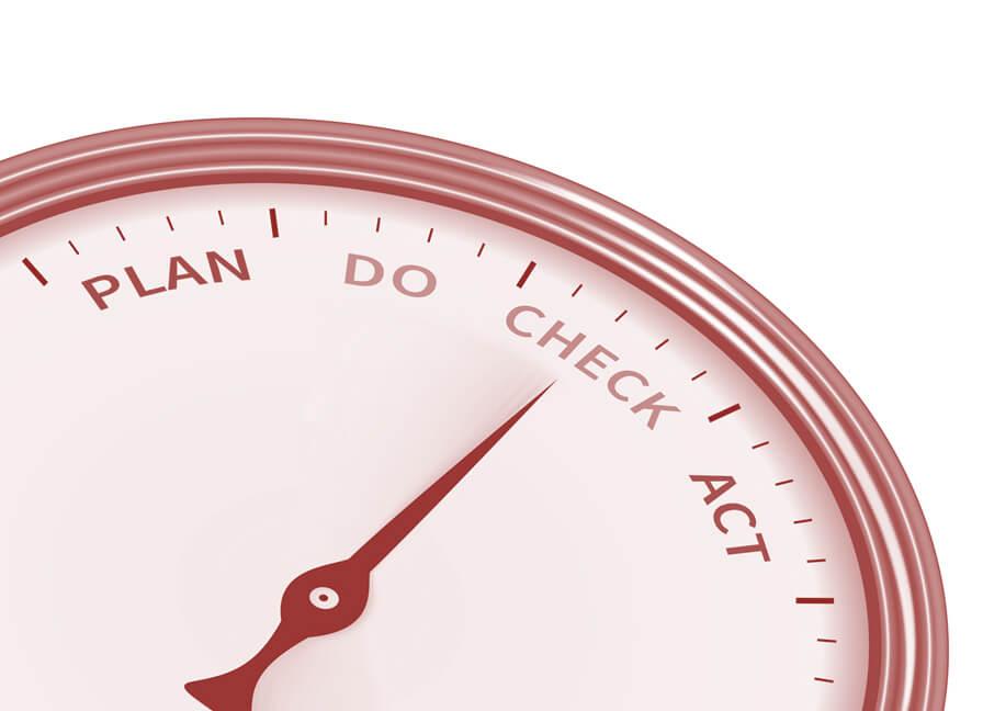 Management-System-Audit-ISO-20000-27001-22301