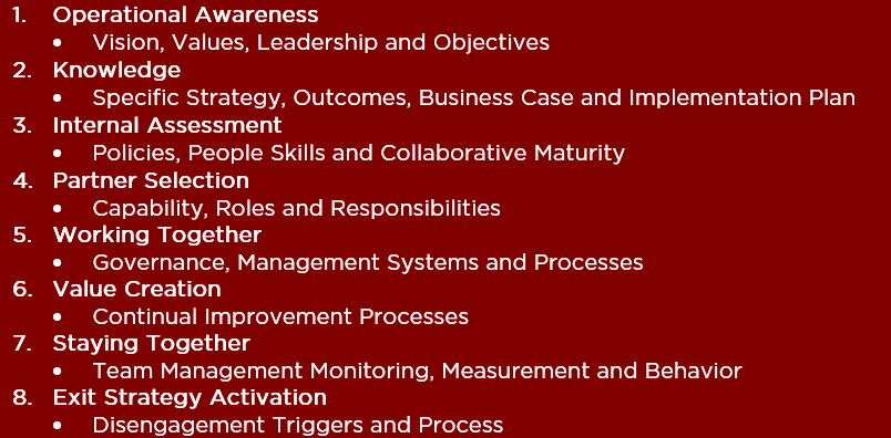 ISO 44001 Lifecycle Activities of a Collaborative Business Relationship