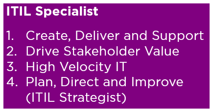 ITIL 4 Specialist