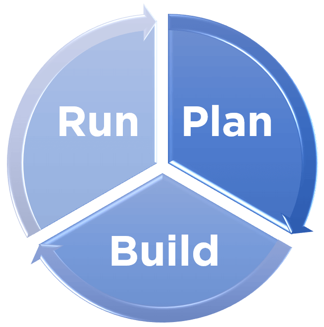Plan - Build - Run