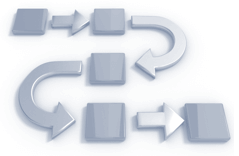 Five Implementation Phases